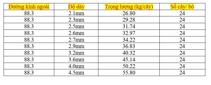 Ống thép mạ kẽm Hòa Phát DN80 phi 88 độ dày 2.6mm